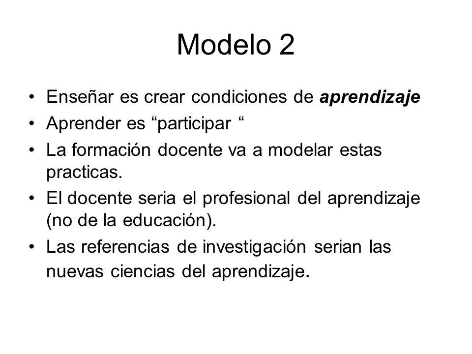 Modelo 2 Enseñar es crear condiciones de aprendizaje Aprender es participar La formación docente va a modelar estas practicas. El docente seria el pro