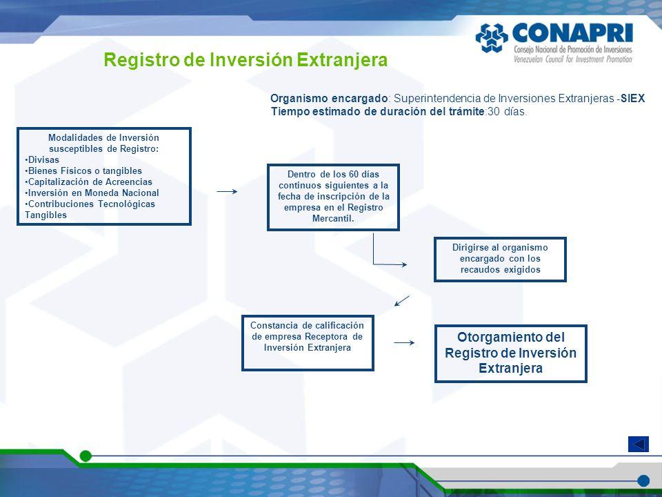 Registro de Inversión Extranjera Organismo encargado: Superintendencia de Inversiones Extranjeras -SIEX Tiempo estimado de duración del trámite:30 día