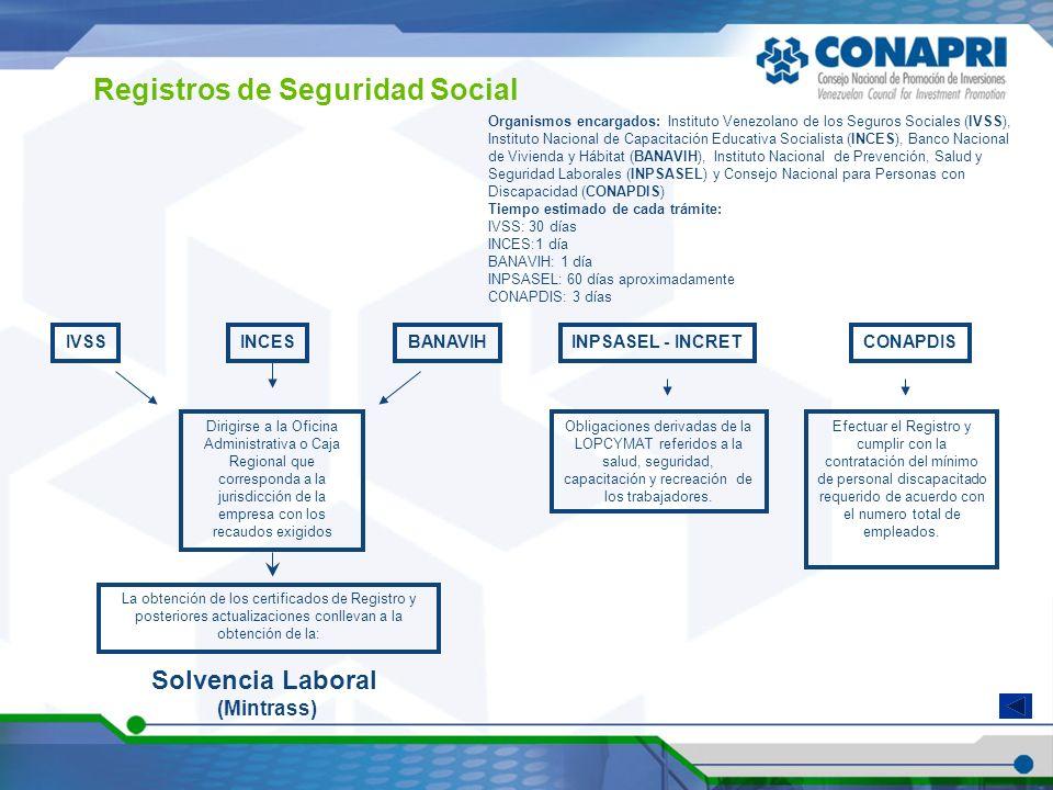 Registros de Seguridad Social Organismos encargados: Instituto Venezolano de los Seguros Sociales (IVSS), Instituto Nacional de Capacitación Educativa