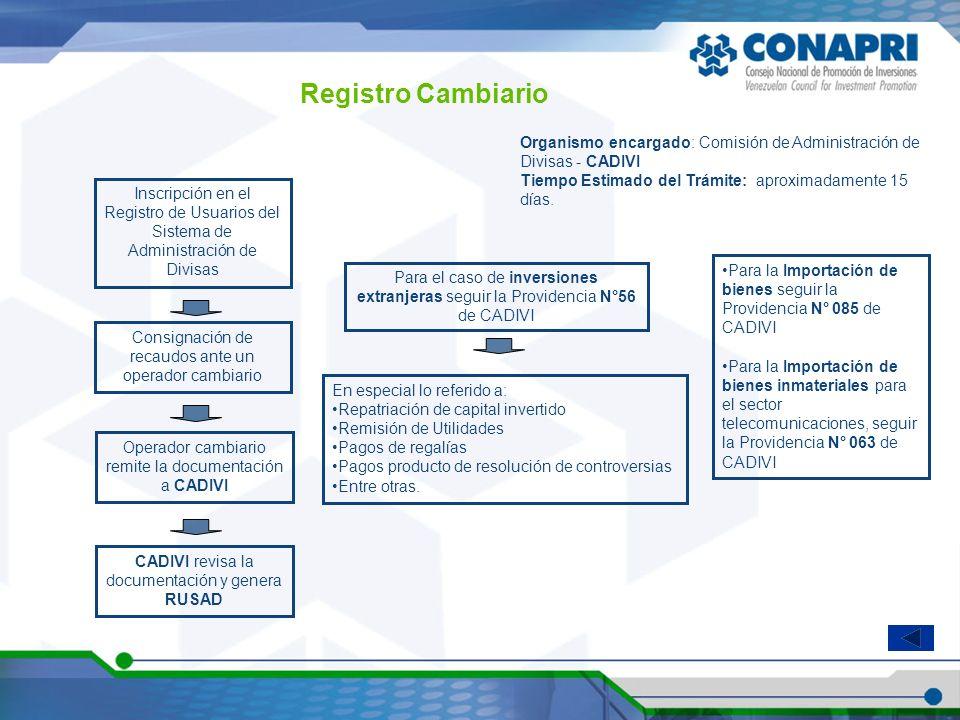Registro Cambiario Inscripción en el Registro de Usuarios del Sistema de Administración de Divisas Organismo encargado: Comisión de Administración de