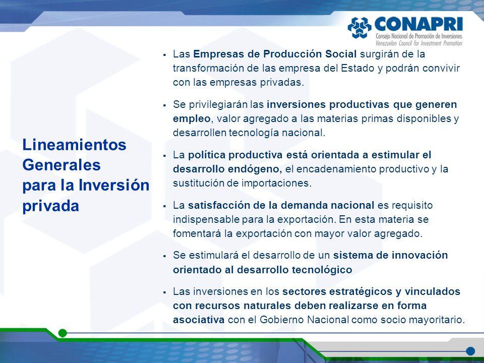 Lineamientos Generales para la Inversión privada Las Empresas de Producción Social surgirán de la transformación de las empresa del Estado y podrán co