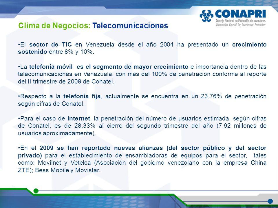 Clima de Negocios: Telecomunicaciones El sector de TIC en Venezuela desde el año 2004 ha presentado un crecimiento sostenido entre 8% y 10%. La telefo