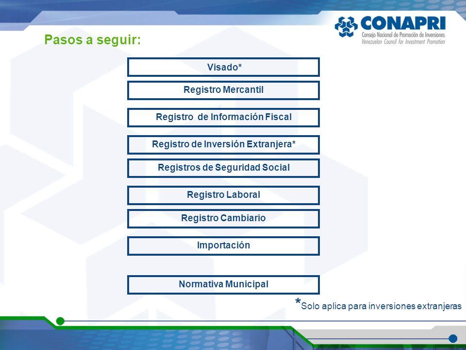 Visado* Registro Mercantil Registro de Información Fiscal Registro de Inversión Extranjera* Registros de Seguridad Social Registro Laboral Registro Ca