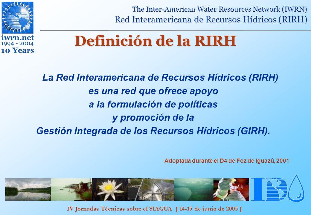 IV Jornadas Técnicas sobre el SIAGUA [ 14-15 de junio de 2005 ] The Inter-American Water Resources Network (IWRN) Red Interamericana de Recursos Hídricos (RIRH) DELTAMERICA La base de Información y Conocimiento: Proyectos GEF-IW en las Americas (mecanismo catalizador) Pontos Focales y Entes Nacionales del Manejo del Agua El Foro El Diálogo Interamericano sobre Administración del Agua (D5, Jamaica 2005) Foro Mundial del Agua (WWF-IV, Mexico 2006)