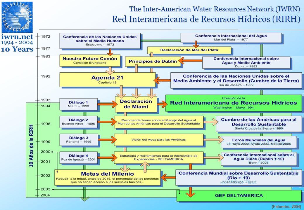 IV Jornadas Técnicas sobre el SIAGUA [ 14-15 de junio de 2005 ] The Inter-American Water Resources Network (IWRN) Red Interamericana de Recursos Hídricos (RIRH) DELTAMERICA Preparación y Ejecución de Mecanismos de Difusión de Experiencias y Lecciones Aprendidas, en la Gestión Integrada de Recursos Hídricos Transfronterizos en las Américas