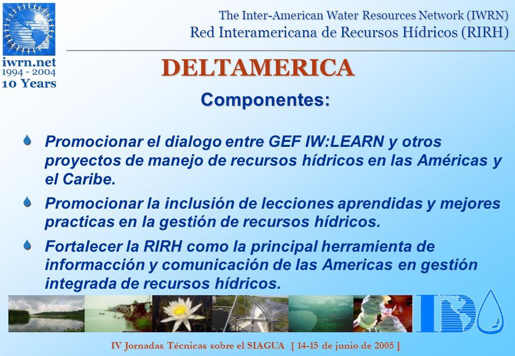 IV Jornadas Técnicas sobre el SIAGUA [ 14-15 de junio de 2005 ] The Inter-American Water Resources Network (IWRN) Red Interamericana de Recursos Hídricos (RIRH) www.iwrn.net www.rirh.net