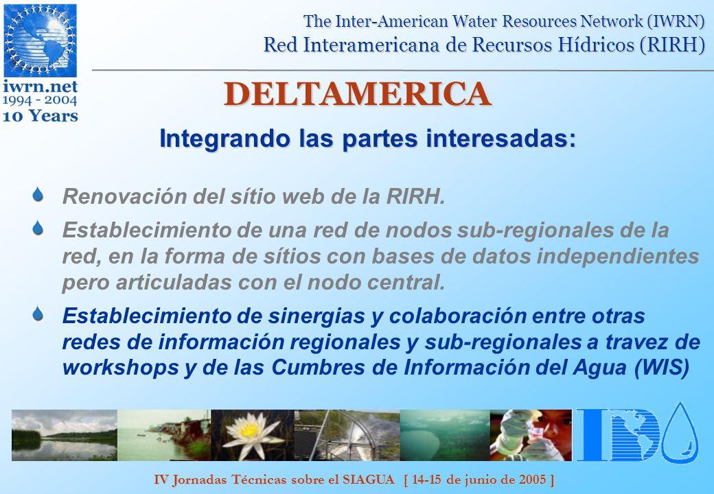 IV Jornadas Técnicas sobre el SIAGUA [ 14-15 de junio de 2005 ] The Inter-American Water Resources Network (IWRN) Red Interamericana de Recursos Hídricos (RIRH) Configuración de los Nodos DELTAMERICA The Inter-American Water Resources Network (IWRN) Red Interamericana de Recursos Hídricos (RIRH)