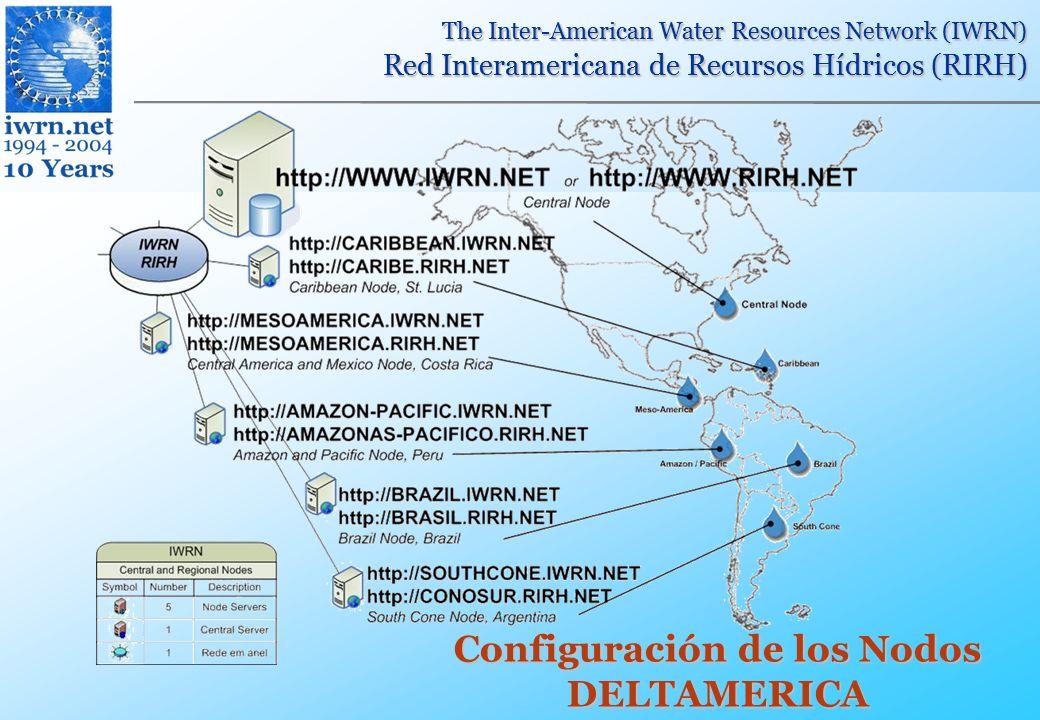 IV Jornadas Técnicas sobre el SIAGUA [ 14-15 de junio de 2005 ] The Inter-American Water Resources Network (IWRN) Red Interamericana de Recursos Hídricos (RIRH) DELTAMERICA Criterios de estructuración del Sistema de Infomación Una WEB descentralizada de sites: sistema de nodos articulados.