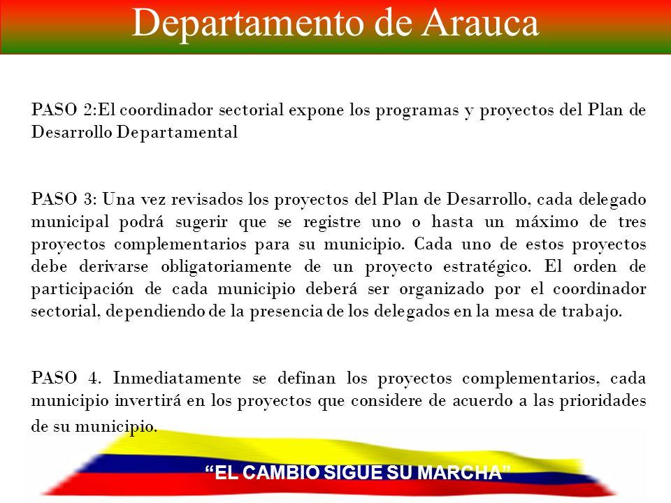 EL CAMBIO SIGUE SU MARCHA Departamento de Arauca PASO 1: En asamblea se describe la metodología general.