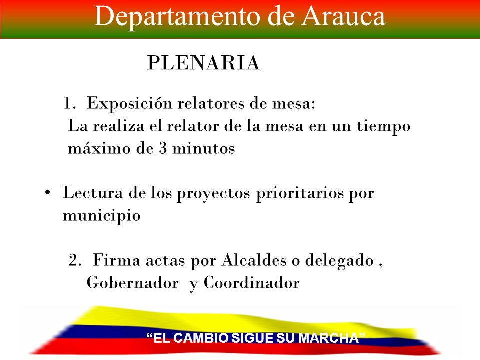 Departamento de Arauca Nº PROYECTO PRIORITARIO PLAN DE DESARROLLO PROYECTO COMPLEMENTARIO (MAX 3 PROYECTOS POR MUNIICPIO) ASIGNACIONPROMEDIO SARAVENA 1 APLICACIÓN DE LA POLITICA DE GRATIUDAD EN LA EDUCACION PRIMARIA Y SECUNDARIA DEL DEPARTAMENTO DE ARAUCA MEJORAMIENTO DE LAS INSTALACIONES DEL HOSPITAL SAN VICENTE DE ARAUCA 100+200+100400/3=133.33 ……………… ………..100 ………………………..80.3 TAME ……………………..