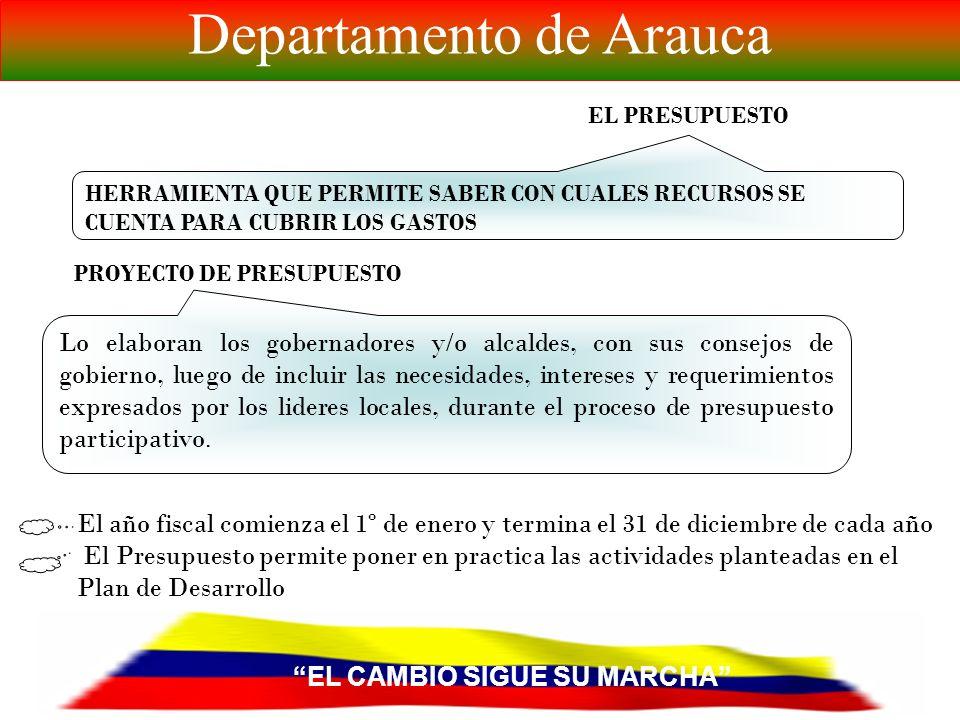 EL CAMBIO SIGUE SU MARCHA Departamento de Arauca EL PRESUPUESTO HERRAMIENTA QUE PERMITE SABER CON CUALES RECURSOS SE CUENTA PARA CUBRIR LOS GASTOS PROYECTO DE PRESUPUESTO Lo elaboran los gobernadores y/o alcaldes, con sus consejos de gobierno, luego de incluir las necesidades, intereses y requerimientos expresados por los lideres locales, durante el proceso de presupuesto participativo.