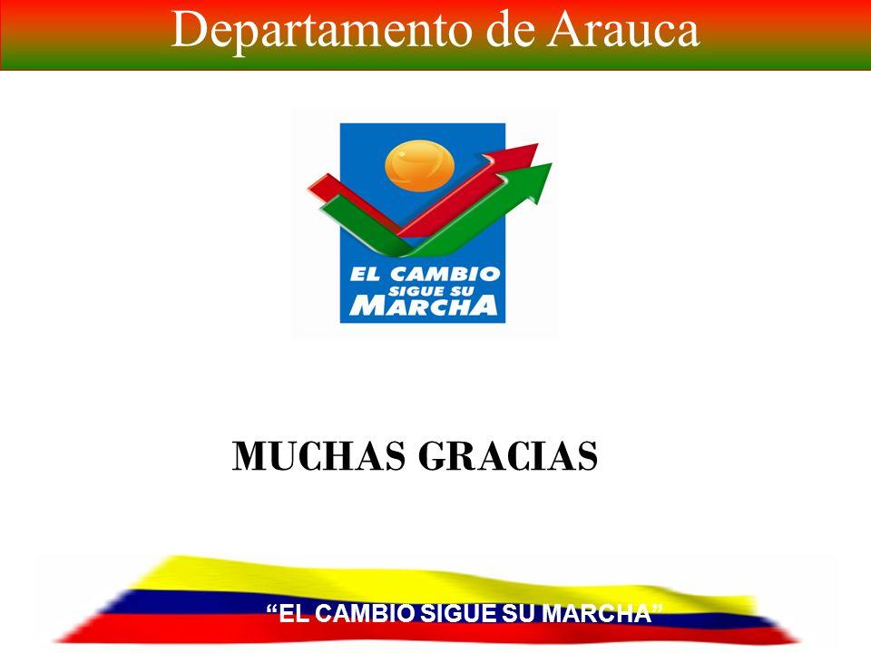 EL CAMBIO SIGUE SU MARCHA Departamento de Arauca 500 billetes de $ 100 por cada municipio