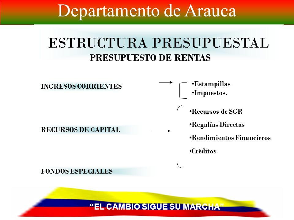 EL CAMBIO SIGUE SU MARCHA Departamento de Arauca ESTRUCTURA PRESUPUESTAL PRESUPUESTO DE RENTAS INGRESOS CORRIENTES RECURSOS DE CAPITAL FONDOS ESPECIALES Estampillas Impuestos.