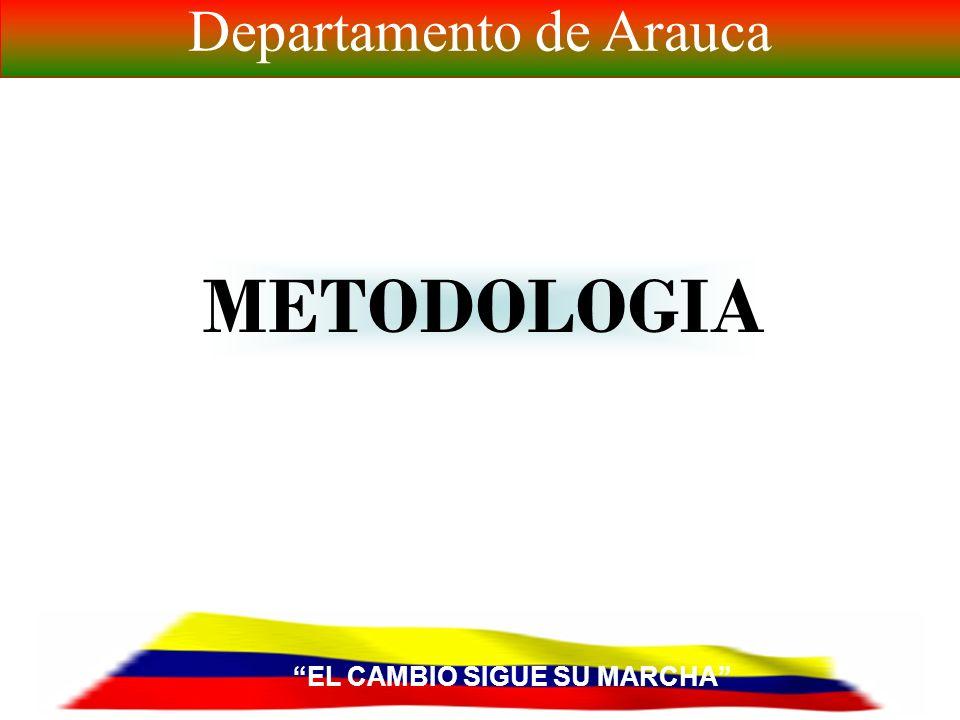 EL CAMBIO SIGUE SU MARCHA Departamento de Arauca METODOLOGIA