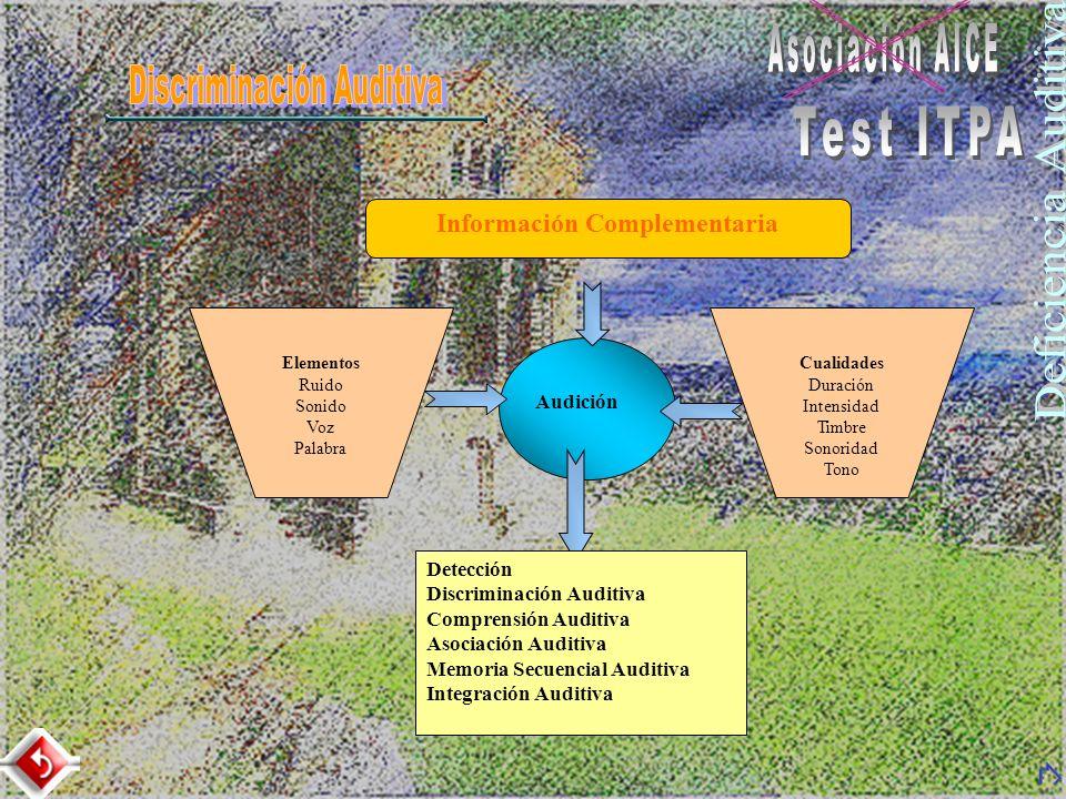 Información Complementaria Elementos Ruido Sonido Voz Palabra Cualidades Duración Intensidad Timbre Sonoridad Tono Audición Detección Discriminación A