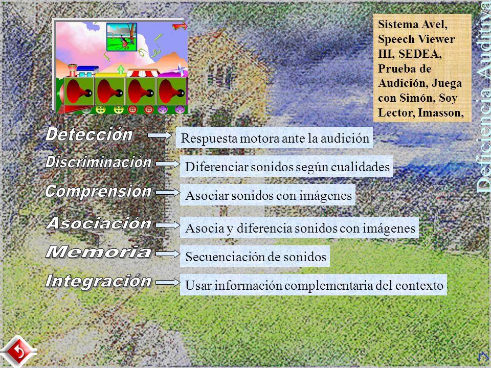 Sistema Avel, Speech Viewer III, SEDEA, Prueba de Audición, Juega con Simón, Soy Lector, Imasson, Respuesta motora ante la audición Diferenciar sonido