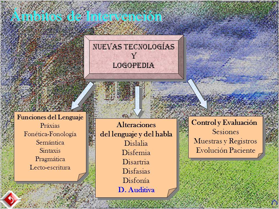 Nuevas Tecnologías Y Logopedia Nuevas Tecnologías Y Logopedia Funciones del Lenguaje Práxias Fonética-Fonología Semántica Sintaxis Pragmática Lecto-es