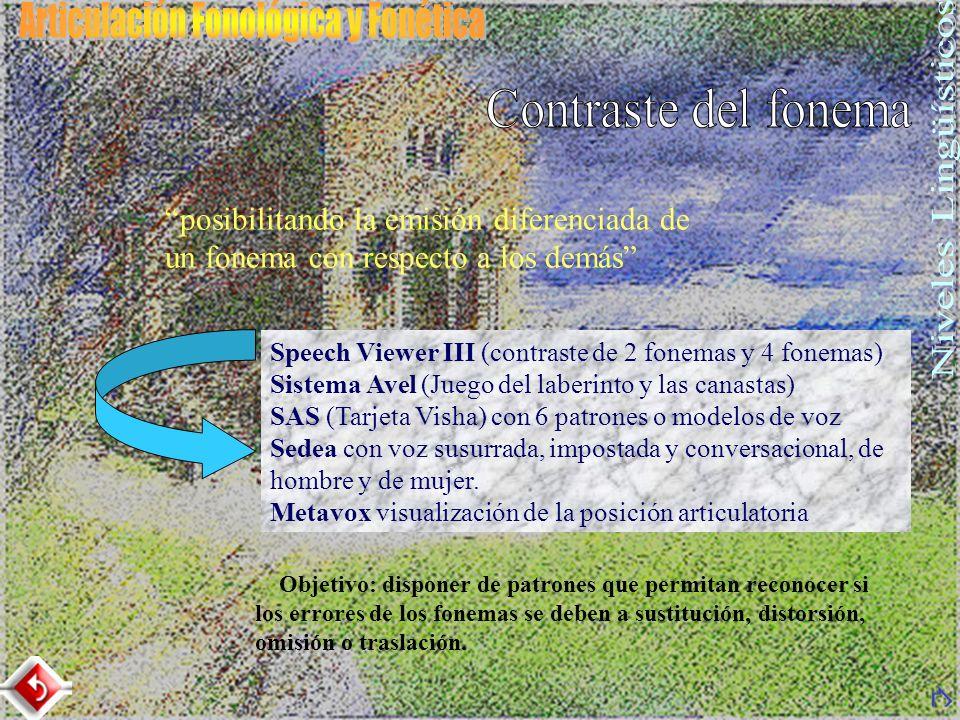 Speech Viewer III (contraste de 2 fonemas y 4 fonemas) Sistema Avel (Juego del laberinto y las canastas) SAS (Tarjeta Visha) con 6 patrones o modelos