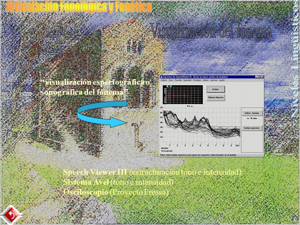 visualización espectográfica o sonográfica del fonema Speech Viewer III (estructuración tono e intensidad) Sistema Avel (tono e intensidad) Osciloscop