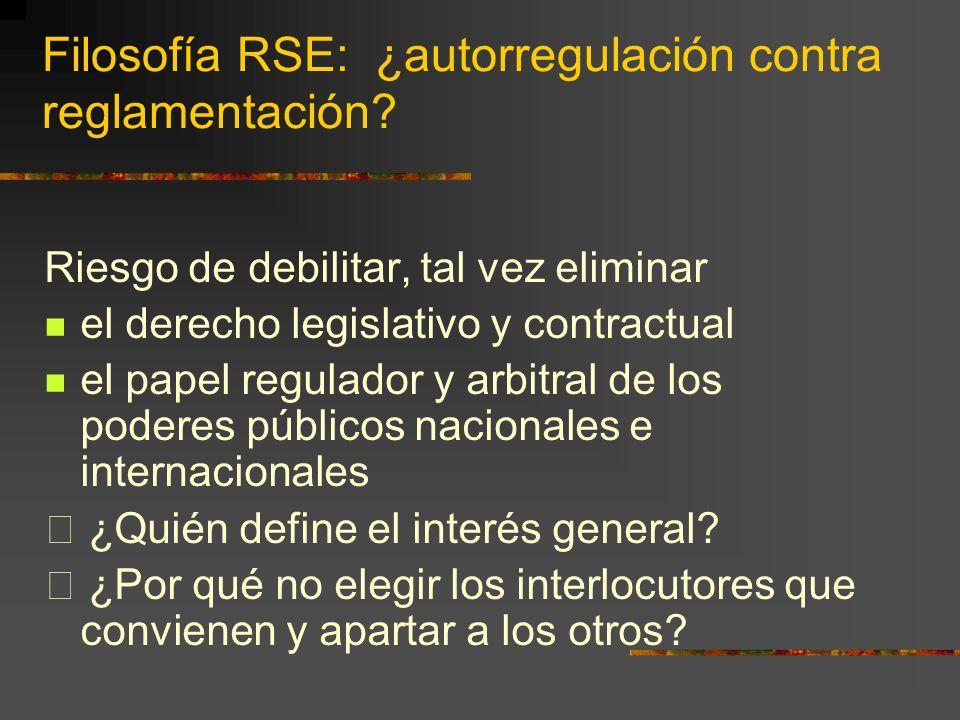 Filosofía RSE: ¿autorregulación contra reglamentación.