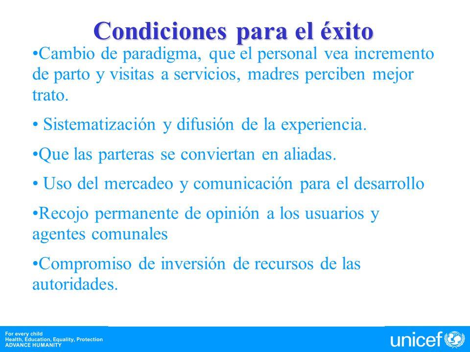 Condiciones para el éxito Cambio de paradigma, que el personal vea incremento de parto y visitas a servicios, madres perciben mejor trato. Sistematiza