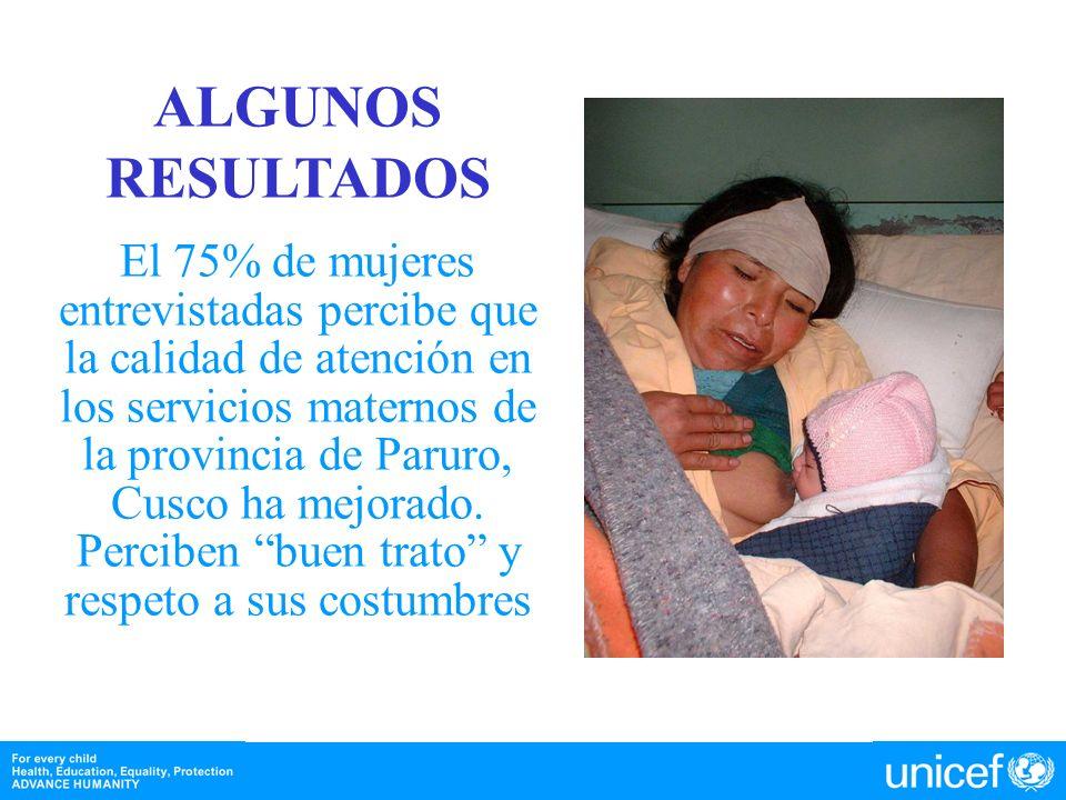 ALGUNOS RESULTADOS El 75% de mujeres entrevistadas percibe que la calidad de atención en los servicios maternos de la provincia de Paruro, Cusco ha me