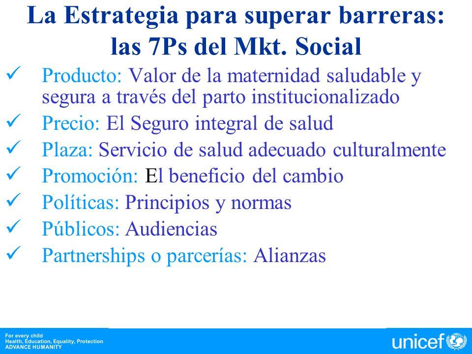 La Estrategia para superar barreras: las 7Ps del Mkt. Social Producto: Valor de la maternidad saludable y segura a través del parto institucionalizado