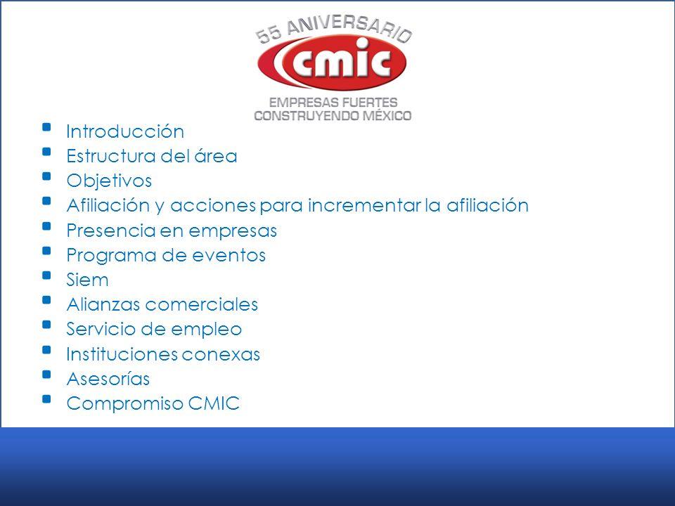 Introducción Estructura del área Objetivos Afiliación y acciones para incrementar la afiliación Presencia en empresas Programa de eventos Siem Alianzas comerciales Servicio de empleo Instituciones conexas Asesorías Compromiso CMIC