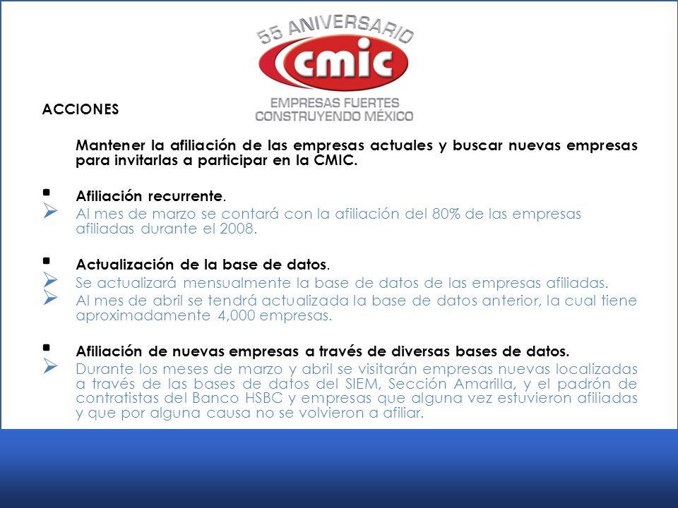 ACCIONES Mantener la afiliación de las empresas actuales y buscar nuevas empresas para invitarlas a participar en la CMIC.