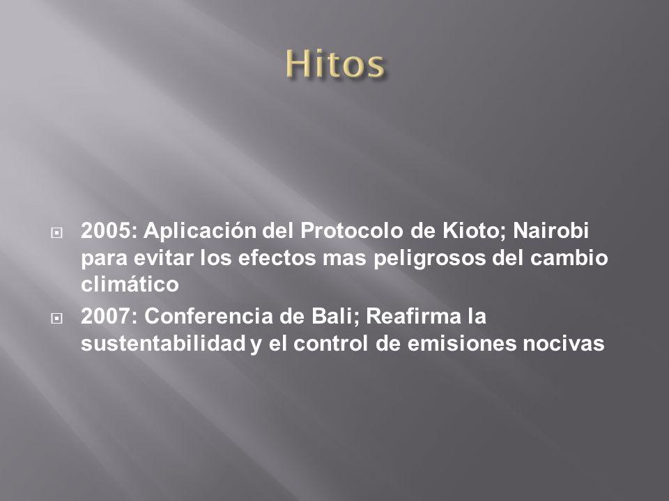 2005: Aplicación del Protocolo de Kioto; Nairobi para evitar los efectos mas peligrosos del cambio climático 2007: Conferencia de Bali; Reafirma la su