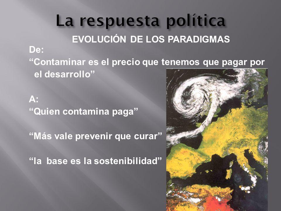 EVOLUCIÓN DE LOS PARADIGMAS De: Contaminar es el precio que tenemos que pagar por el desarrollo A: Quien contamina paga Más vale prevenir que curar la
