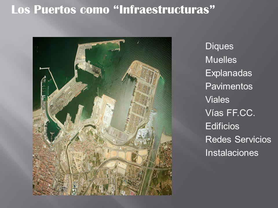 Los Puertos como Infraestructuras Diques Muelles Explanadas Pavimentos Viales Vías FF.CC. Edificios Redes Servicios Instalaciones