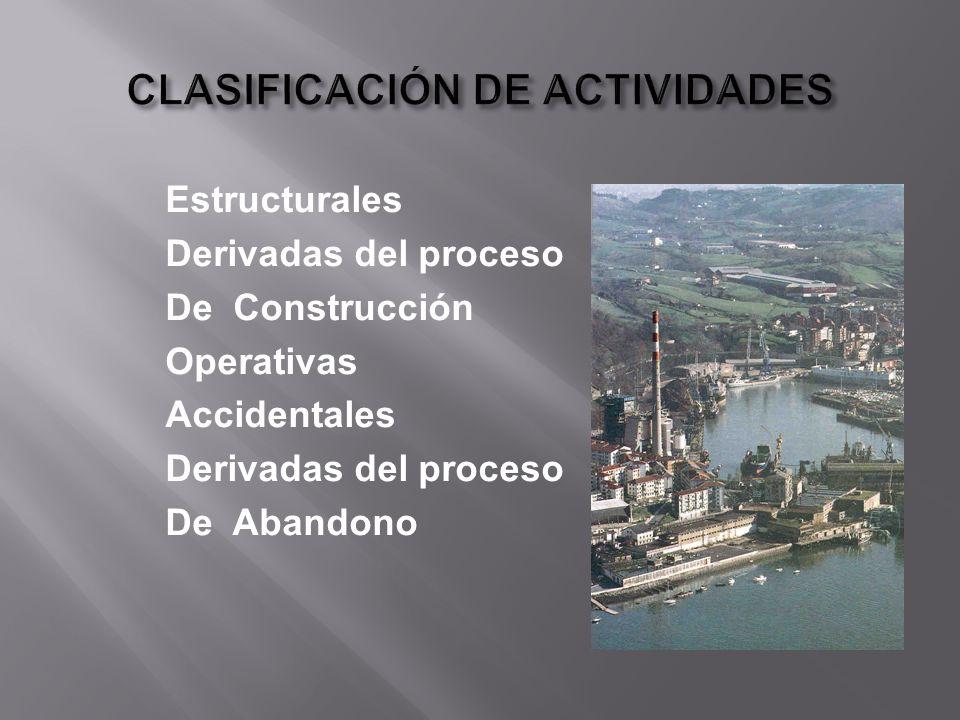 Estructurales Derivadas del proceso De Construcción Operativas Accidentales Derivadas del proceso De Abandono