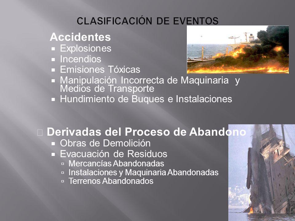 Valencia, Octubre 2006 Accidentes Explosiones Incendios Emisiones Tóxicas Manipulación Incorrecta de Maquinaria y Medios de Transporte Hundimiento de