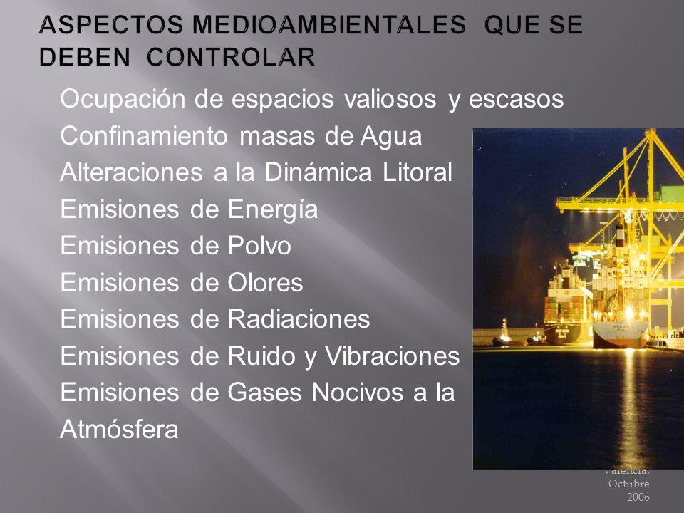 Valencia, Octubre 2006 Ocupación de espacios valiosos y escasos Confinamiento masas de Agua Alteraciones a la Dinámica Litoral Emisiones de Energía Em