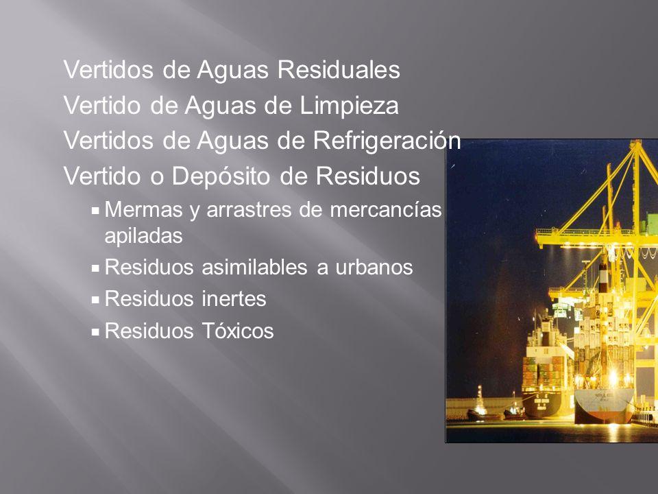 Vertidos de Aguas Residuales Vertido de Aguas de Limpieza Vertidos de Aguas de Refrigeración Vertido o Depósito de Residuos Mermas y arrastres de merc