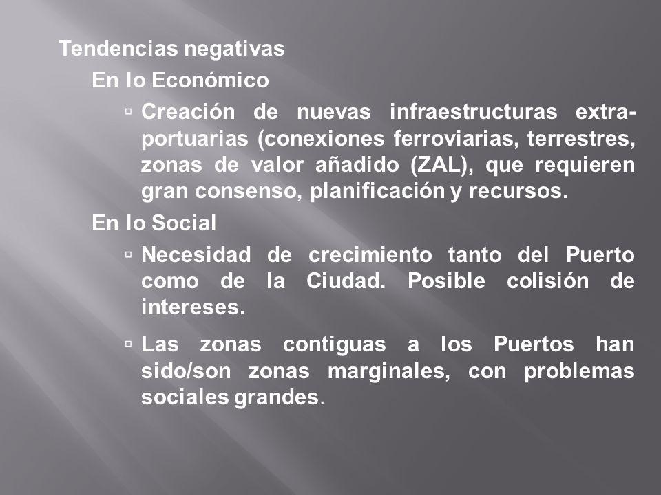 Tendencias negativas En lo Económico Creación de nuevas infraestructuras extra- portuarias (conexiones ferroviarias, terrestres, zonas de valor añadid