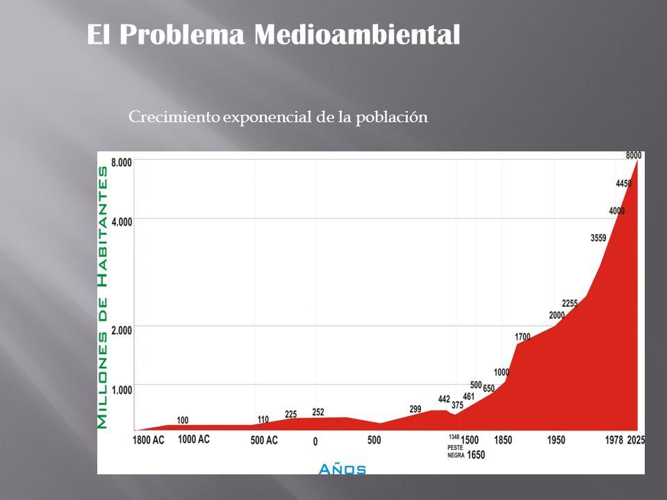 Crecimiento exponencial de la población El Problema Medioambiental