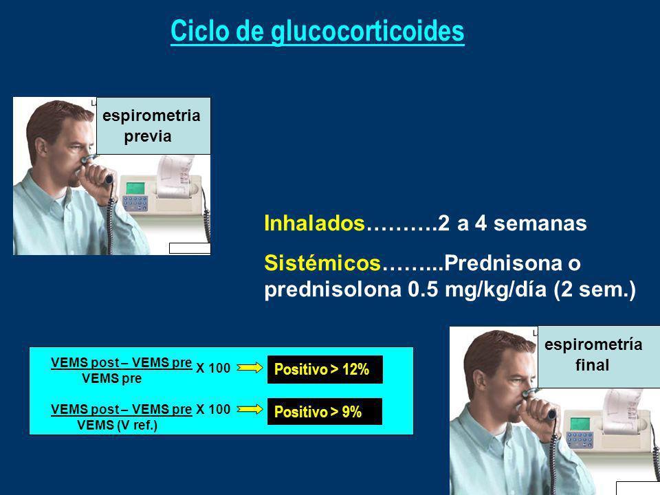 Ciclo de glucocorticoides Inhalados……….2 a 4 semanas Sistémicos……...Prednisona o prednisolona 0.5 mg/kg/día (2 sem.) espirometria previa espirometría