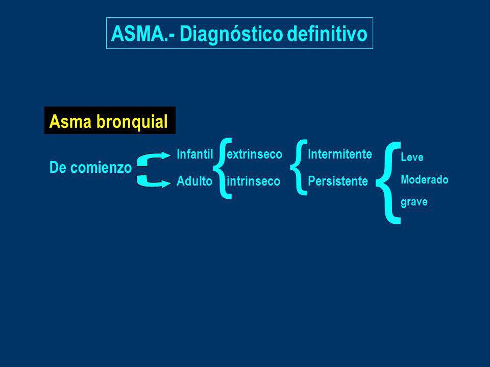 ASMA.- Diagnóstico definitivo De comienzo Infantil Adulto { Intermitente Persistente { Leve Moderado grave { extrínseco intrinseco Asma bronquial