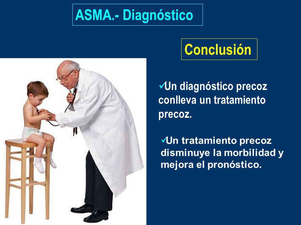 ASMA.- Diagnóstico Conclusión Un diagnóstico precoz conlleva un tratamiento precoz. Un tratamiento precoz disminuye la morbilidad y mejora el pronósti