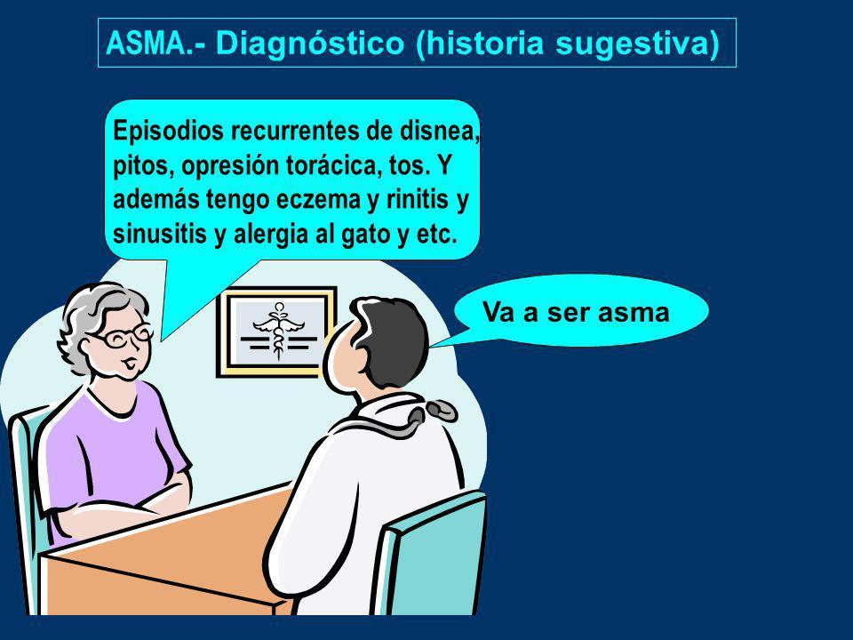 ASMA.- Diagnóstico (historia sugestiva) Episodios recurrentes de disnea, pitos, opresión torácica, tos. Y además tengo eczema y rinitis y sinusitis y