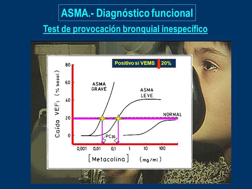 Ciclo de glucocorticoides Inhalados……….2 a 4 semanas Sistémicos……...Prednisona o prednisolona 0.5 mg/kg/día (2 sem.) espirometria previa espirometría final VEMS post – VEMS pre VEMS pre X 100 VEMS post – VEMS pre VEMS (V ref.) X 100 Positivo > 12% Positivo > 9%