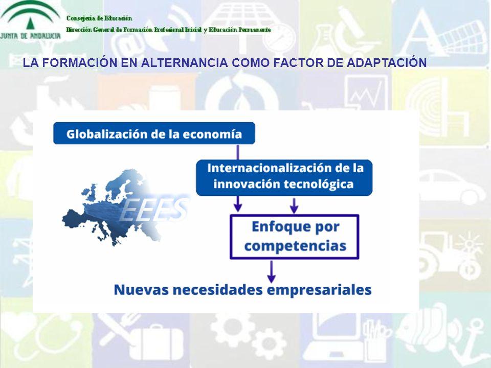 Resolución del Parlamento Europeo, de 8 de junio de 2011, sobre la cooperación en educación y formación profesional para apoyar la Estrategia Europa 2020 (2010/2234(INI)) Insta a los Estados miembros a que garanticen que la formación profesional y el aprendizaje permanente se orientarán en mayor medida según las necesidades del mercado de trabajo y permitirán el acceso al mismo y la movilidad en su interior; destaca, además, la necesidad de una mayor y mejor interacción entre el mundo educativo y el laboral; pide, por lo tanto, a los Estados miembros que fomenten la necesidad continua de los individuos de cualificaciones, desarrollo y aprendizaje permanente.