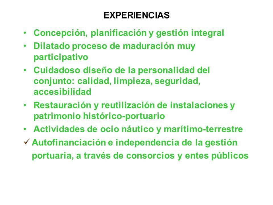 EXPERIENCIAS Concepción, planificación y gestión integral Dilatado proceso de maduración muy participativo Cuidadoso diseño de la personalidad del con