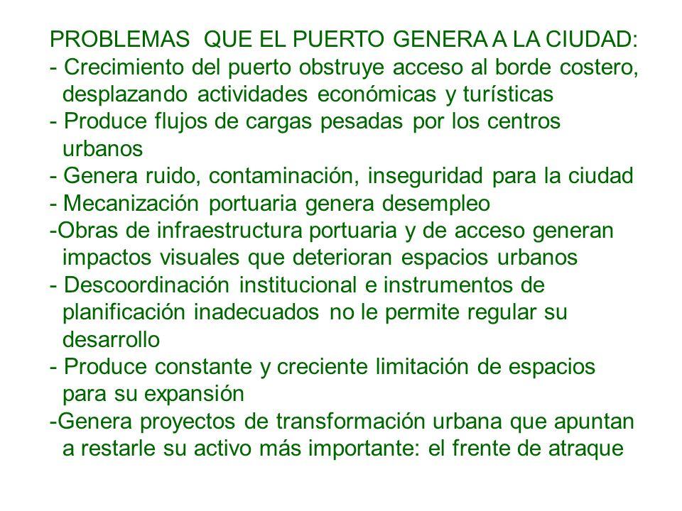 PROBLEMAS QUE EL PUERTO GENERA A LA CIUDAD: - Crecimiento del puerto obstruye acceso al borde costero, desplazando actividades económicas y turísticas