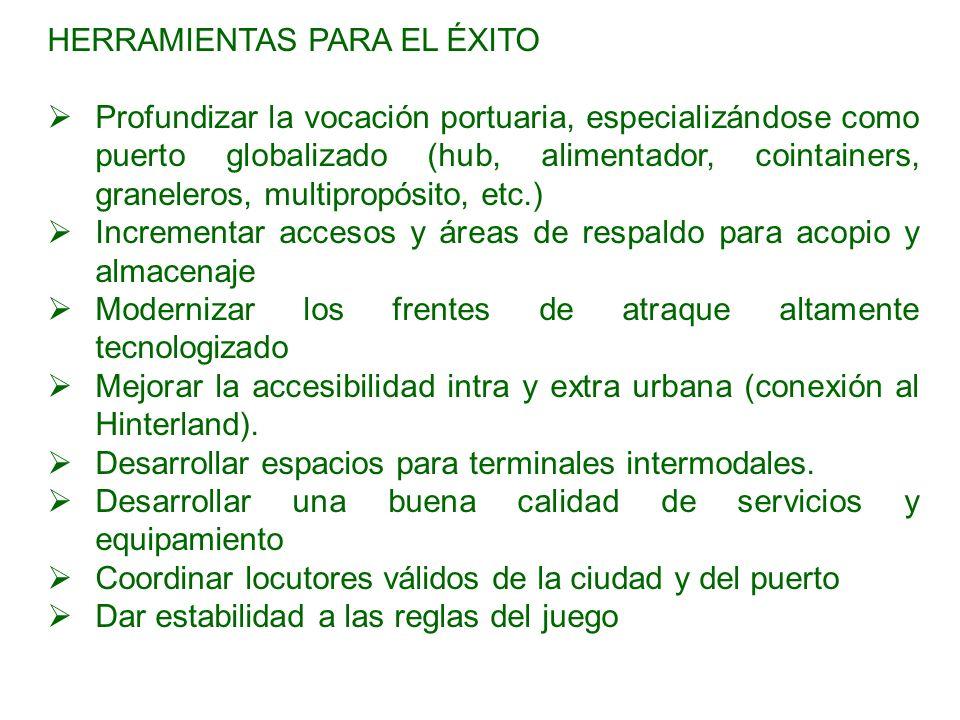HERRAMIENTAS PARA EL ÉXITO Profundizar la vocación portuaria, especializándose como puerto globalizado (hub, alimentador, cointainers, graneleros, mul
