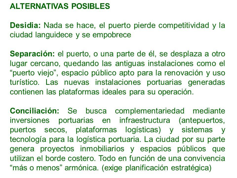 ALTERNATIVAS POSIBLES Desidia: Nada se hace, el puerto pierde competitividad y la ciudad languidece y se empobrece Separación: el puerto, o una parte
