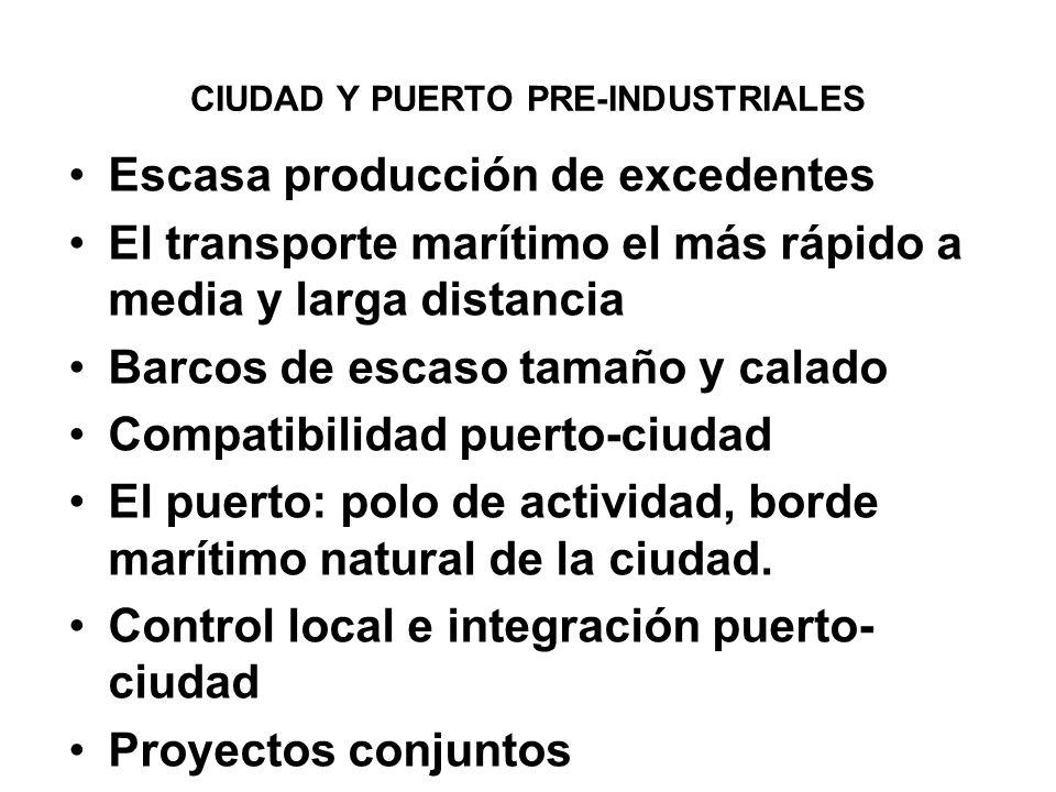 CIUDAD Y PUERTO PRE-INDUSTRIALES Escasa producción de excedentes El transporte marítimo el más rápido a media y larga distancia Barcos de escaso tamañ