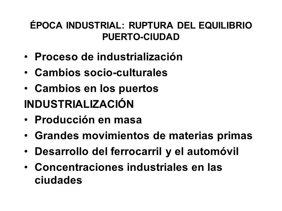 ÉPOCA INDUSTRIAL: RUPTURA DEL EQUILIBRIO PUERTO-CIUDAD Proceso de industrialización Cambios socio-culturales Cambios en los puertos INDUSTRIALIZACIÓN